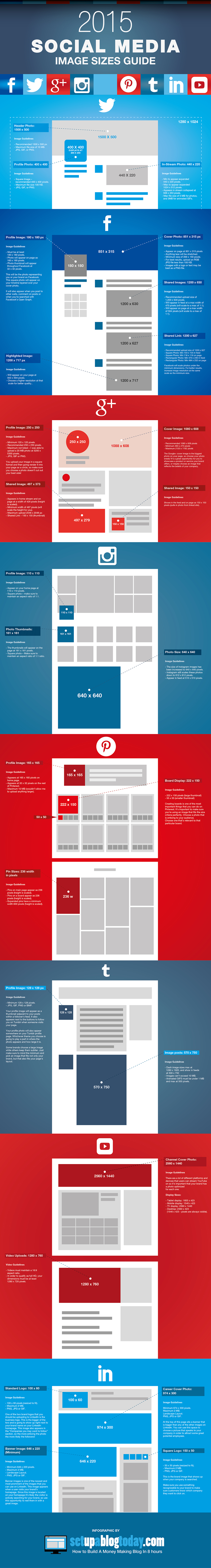 2015-social-media-image-sizes-infographic1