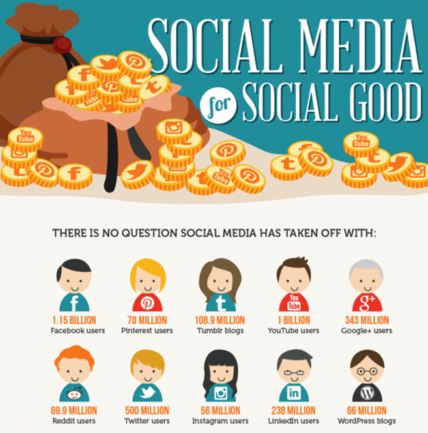 social-media-for-social-good-inforgraphic